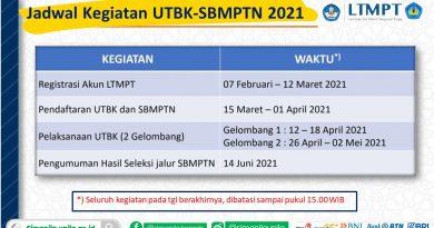 Jadwal Kegiatan UTBK-SBMPTN 2021